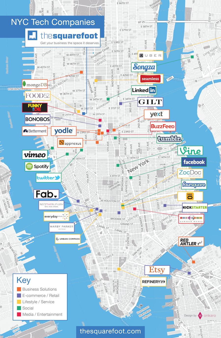 干货  美国纽约成为美国科技研发新兴重地