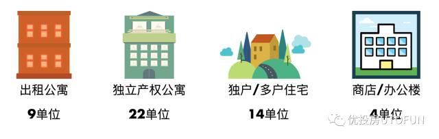 2011-2015年贝赛房产交易类型