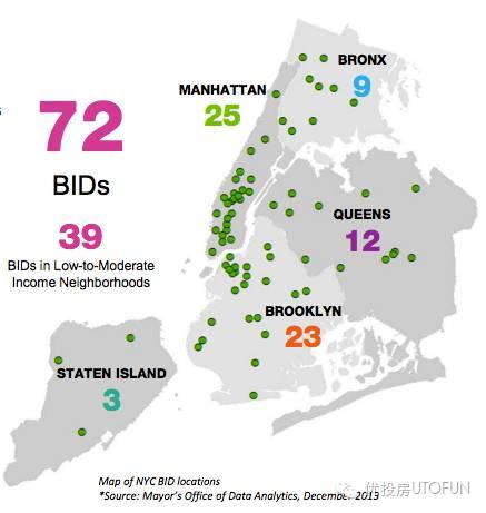 """""""屌絲""""變身""""高富帥"""",美國紐約最具特色的社區之一"""