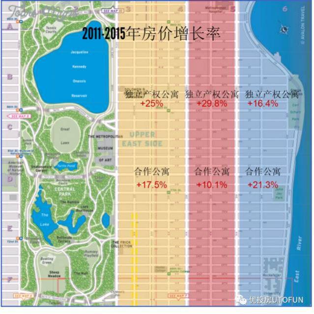 2011-2015年上东区房价增长