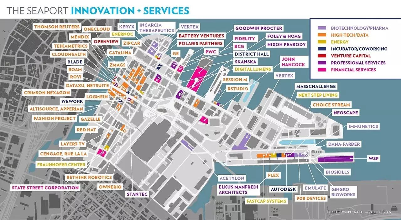 Seaport innovation and service