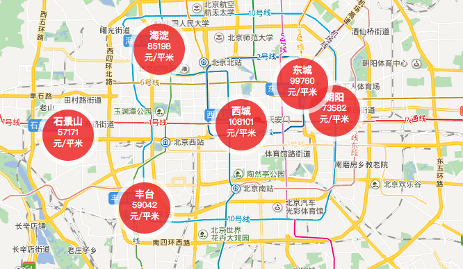 北京主城区房价