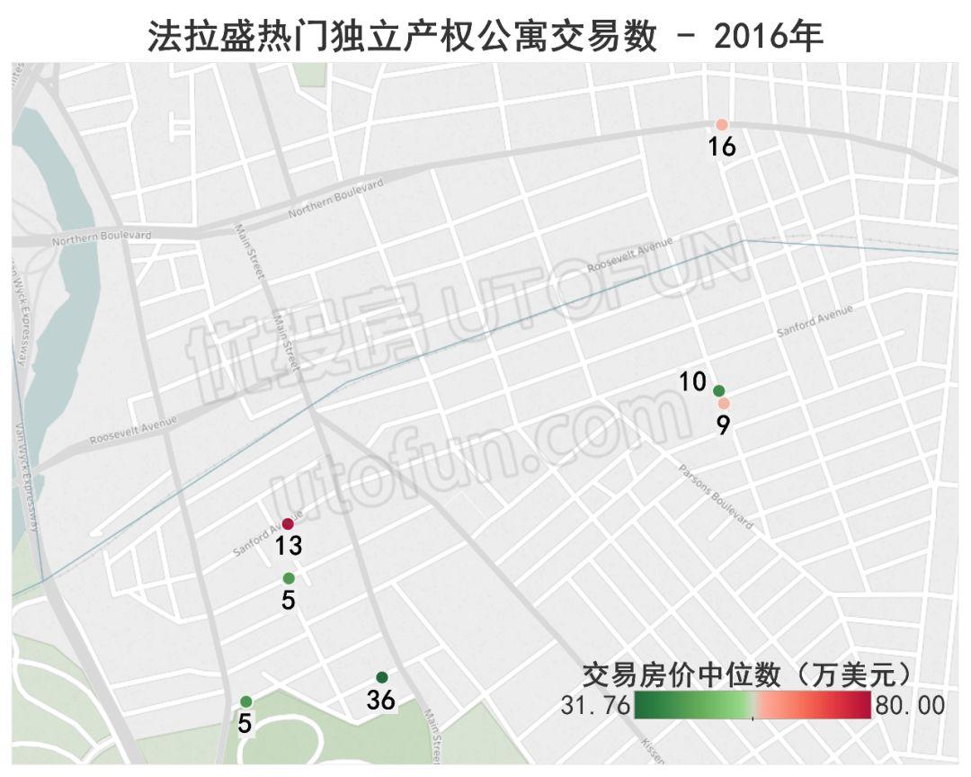 法拉盛热门独立产权公寓交易数