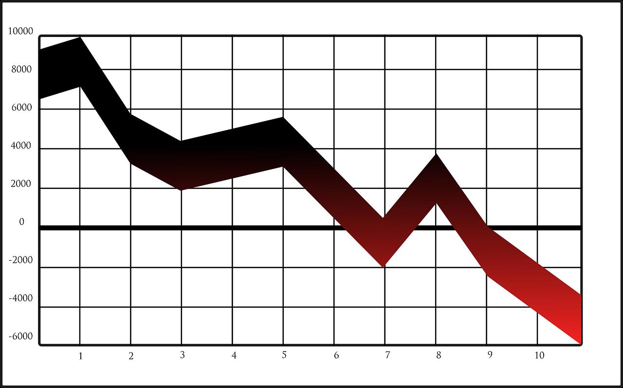 预测|贸易战+中期选举,美国房价走向?_2018年4月更新?