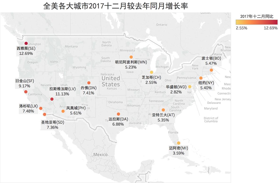 全美各大城市同比增长