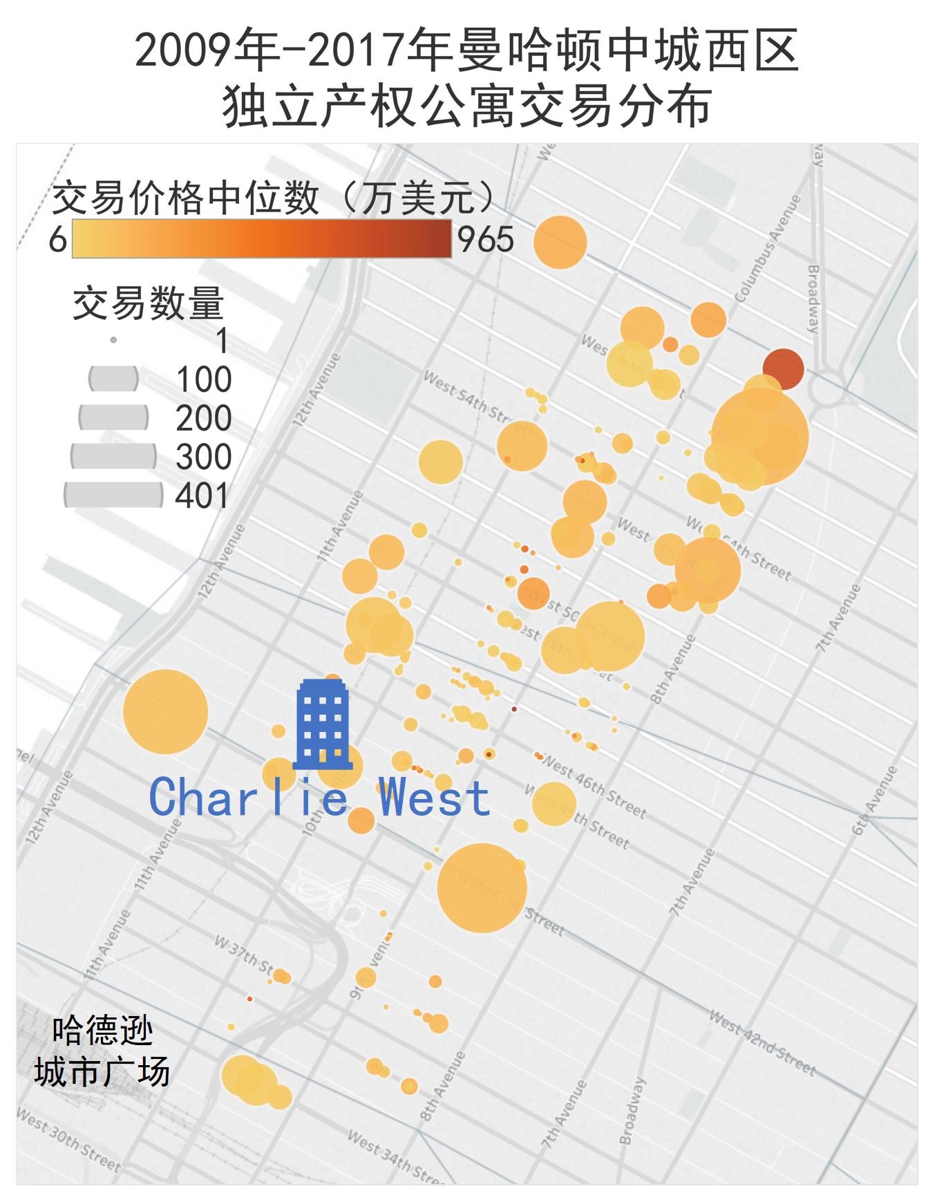 2009年到2017年曼哈頓中城西區獨立產權公寓交易分布