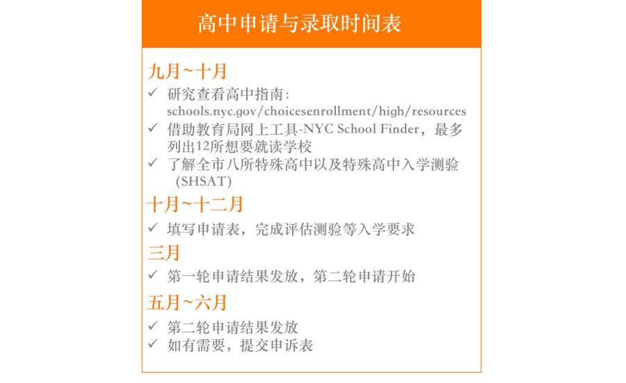 纽约 高中申请与录取时间表