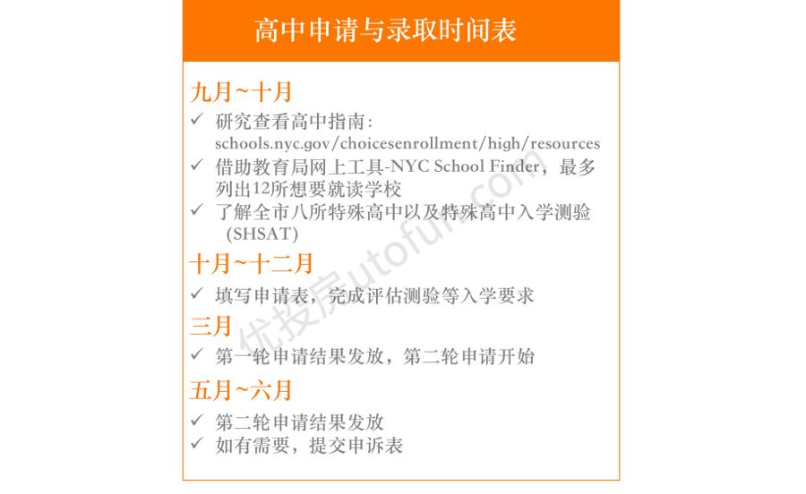 纽约高中申请时间与录取时间表