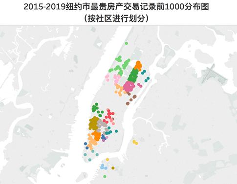 C位出道:紐約客的高端社区花名冊
