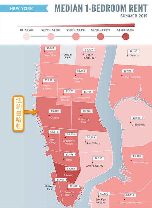 图解美国纽约——曼哈顿各区介绍大汇总