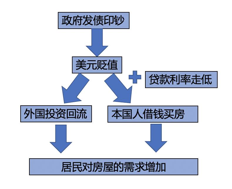 图片来源:优投房utofun.com