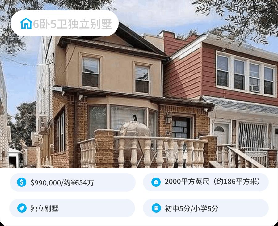 【主题购房】纽约区百万美元以下优质房源推荐