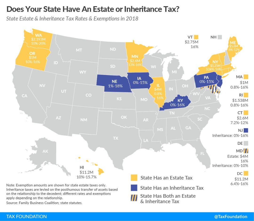 购置美国的房产,必须了解的遗产税