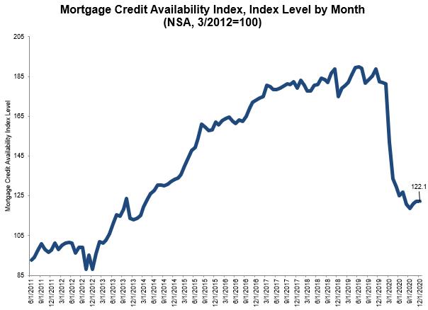 30年固定房贷利率月平均2.68%_房贷利率报告2021年1月更新